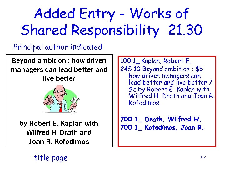 Added Entry - Works of Shared Responsibility 21. 30 Principal author indicated Beyond ambition