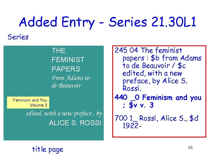Added Entry - Series 21. 30 L 1 Series THE FEMINIST PAPERS From Adams