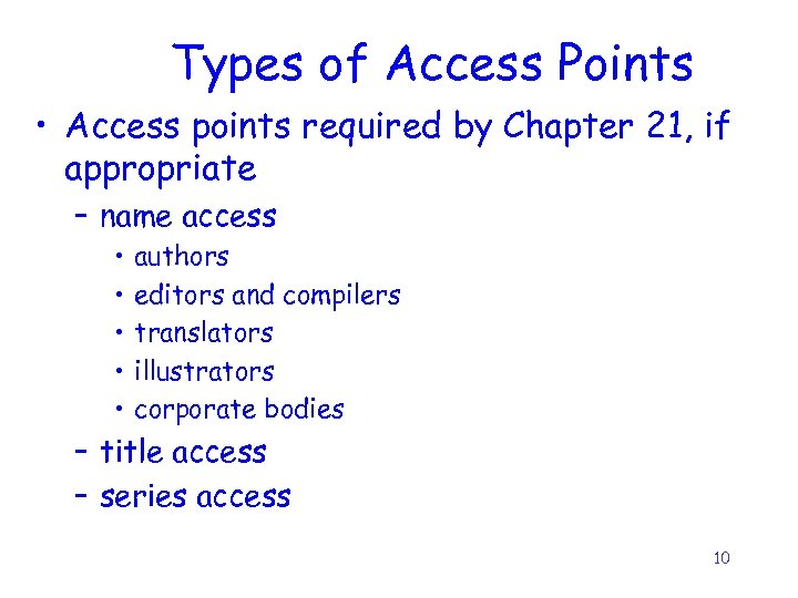 Types of Access Points • Access points required by Chapter 21, if appropriate –