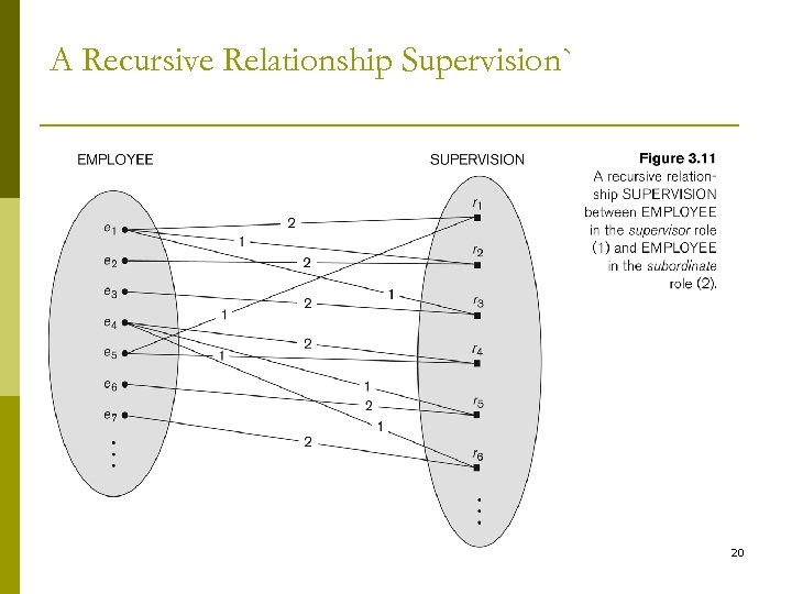 A Recursive Relationship Supervision` 20