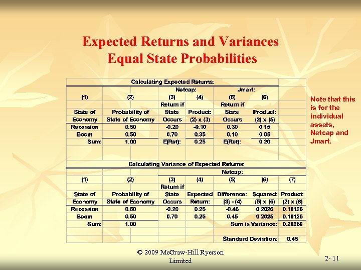 Expected Returns and Variances Equal State Probabilities Note that this is for the individual