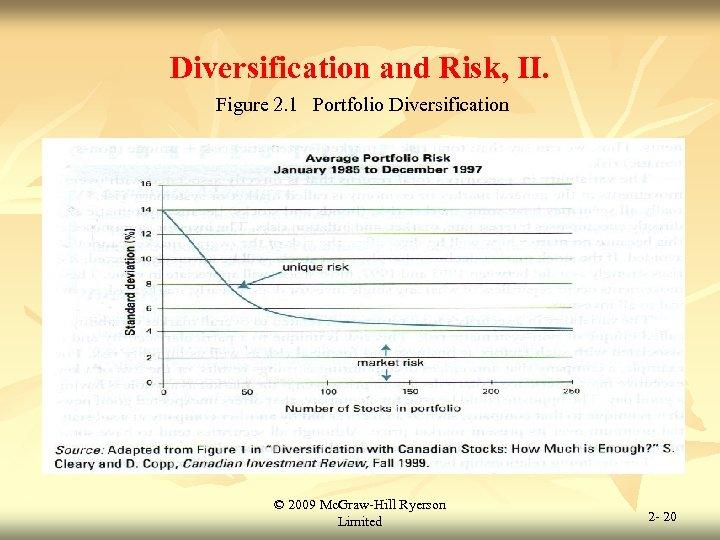 Diversification and Risk, II. Figure 2. 1 Portfolio Diversification © 2009 Mc. Graw-Hill Ryerson