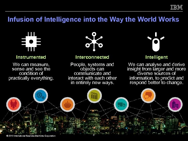 Infusion of Intelligence into the Way the World Works Instrumented Interconnected Intelligent We can
