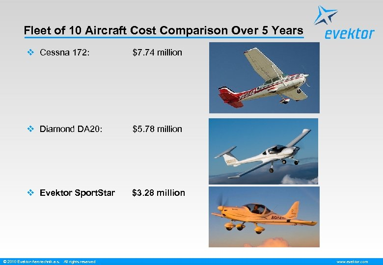 Fleet of 10 Aircraft Cost Comparison Over 5 Years v Cessna 172: $7. 74