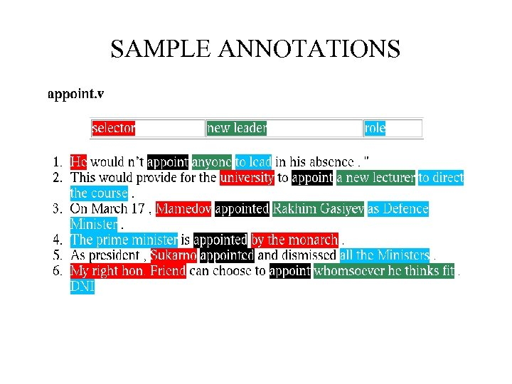 SAMPLE ANNOTATIONS