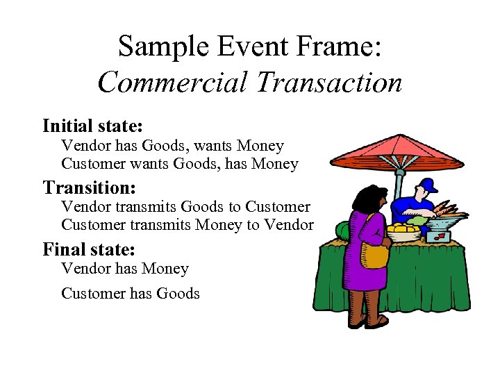 Sample Event Frame: Commercial Transaction Initial state: Vendor has Goods, wants Money Customer wants