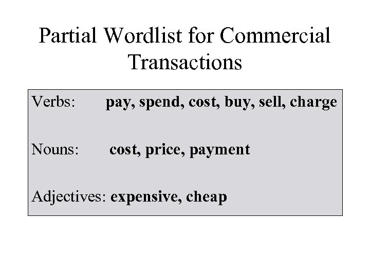 Partial Wordlist for Commercial Transactions Verbs: pay, spend, cost, buy, sell, charge Nouns: cost,