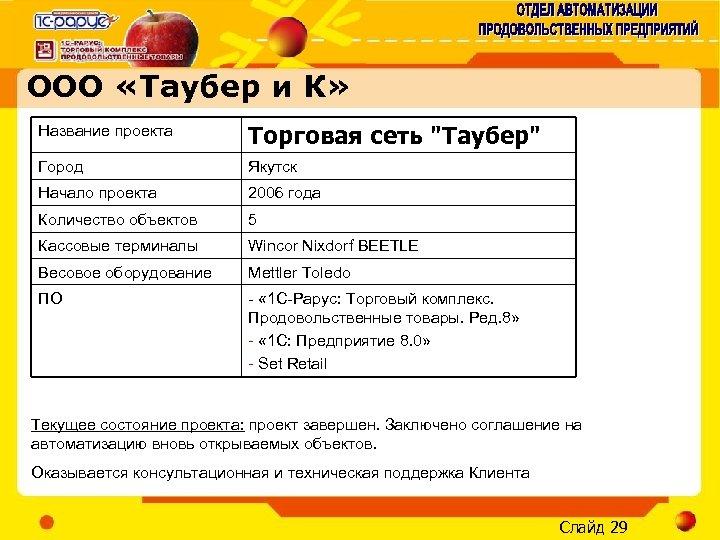 ООО «Таубер и К» Название проекта Торговая сеть
