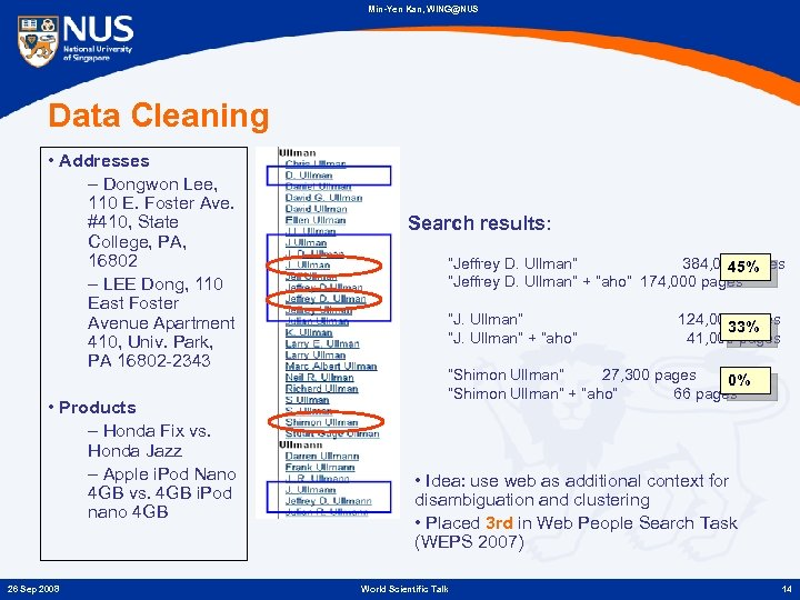 Min-Yen Kan, WING@NUS Data Cleaning • Addresses – Dongwon Lee, 110 E. Foster Ave.