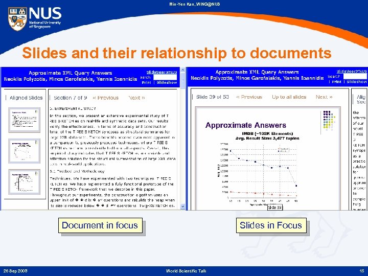 Min-Yen Kan, WING@NUS Slides and their relationship to documents Document in focus 26 Sep