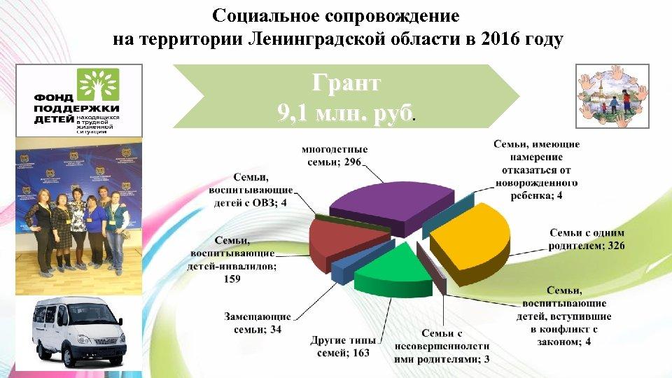Социальное сопровождение на территории Ленинградской области в 2016 году Грант 9, 1 млн. руб.