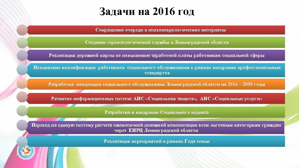 Задачи на 2016 год Сокращение очереди в психоневрологические интернаты Создание геронтологической службы в Ленинградской