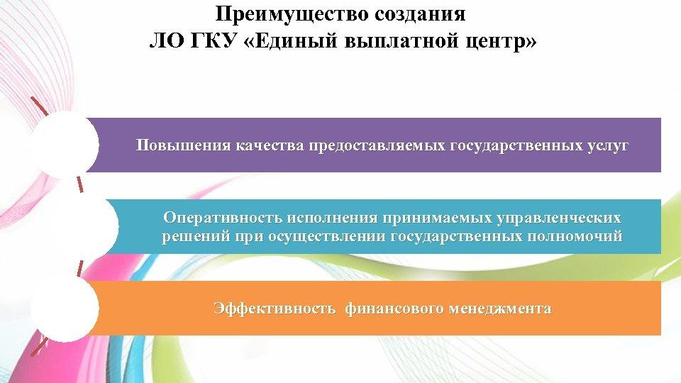 Преимущество создания ЛО ГКУ «Единый выплатной центр» Повышения качества предоставляемых государственных услуг Оперативность исполнения