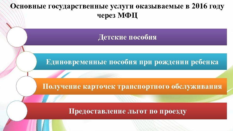 Основные государственные услуги оказываемые в 2016 году через МФЦ Детские пособия Единовременные пособия при