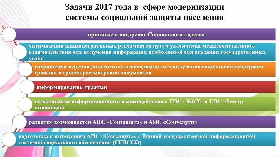 Задачи 2017 года в сфере модернизации системы социальной защиты населения принятие и внедрение Социального