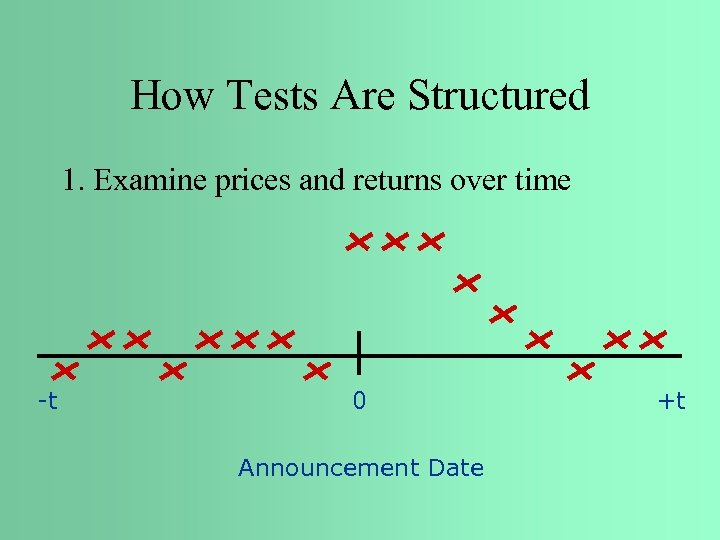How Tests Are Structured 1. Examine prices and returns over time -t 0 Announcement