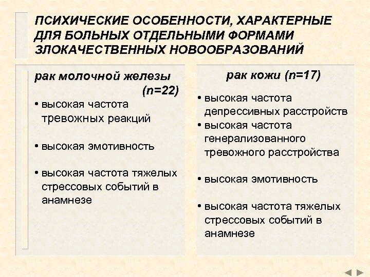 ПСИХИЧЕСКИЕ ОСОБЕННОСТИ, ХАРАКТЕРНЫЕ ДЛЯ БОЛЬНЫХ ОТДЕЛЬНЫМИ ФОРМАМИ ЗЛОКАЧЕСТВЕННЫХ НОВООБРАЗОВАНИЙ рак молочной железы (n=22) •