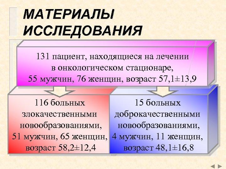 МАТЕРИАЛЫ ИССЛЕДОВАНИЯ 131 пациент, находящиеся на лечении в онкологическом стационаре, 55 мужчин, 76 женщин,