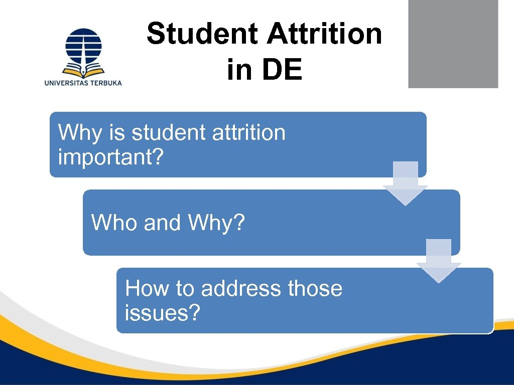 Student Attrition in DE Why is student attrition important? Who and Why? How to