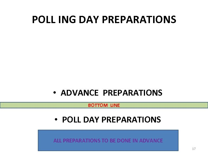 POLL ING DAY PREPARATIONS • ADVANCE PREPARATIONS BOTTOM LINE • POLL DAY PREPARATIONS ALL