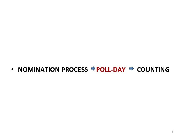 • NOMINATION PROCESS POLL-DAY COUNTING 3