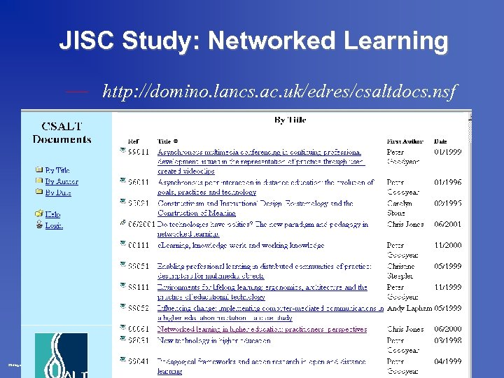 JISC Study: Networked Learning — http: //domino. lancs. ac. uk/edres/csaltdocs. nsf Stirling oct 97