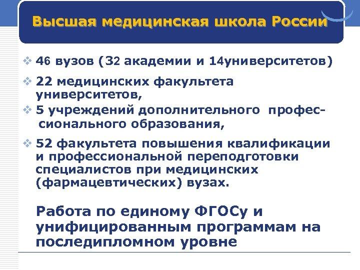Высшая медицинская школа России v 46 вузов (32 академии и 14 университетов) v 22