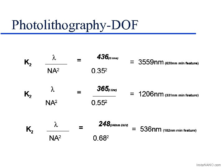 Photolithography-DOF Insta. NANO. com
