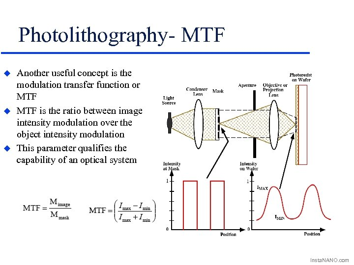 Photolithography- MTF u u u Another useful concept is the modulation transfer function or