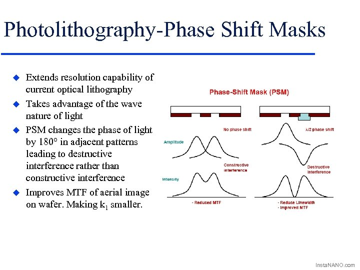 Photolithography-Phase Shift Masks u u Extends resolution capability of current optical lithography Takes advantage
