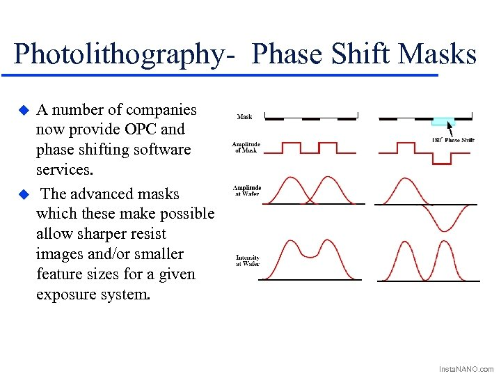 Photolithography- Phase Shift Masks u u A number of companies now provide OPC and