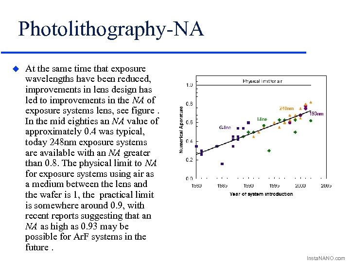 Photolithography-NA u At the same time that exposure wavelengths have been reduced, improvements in