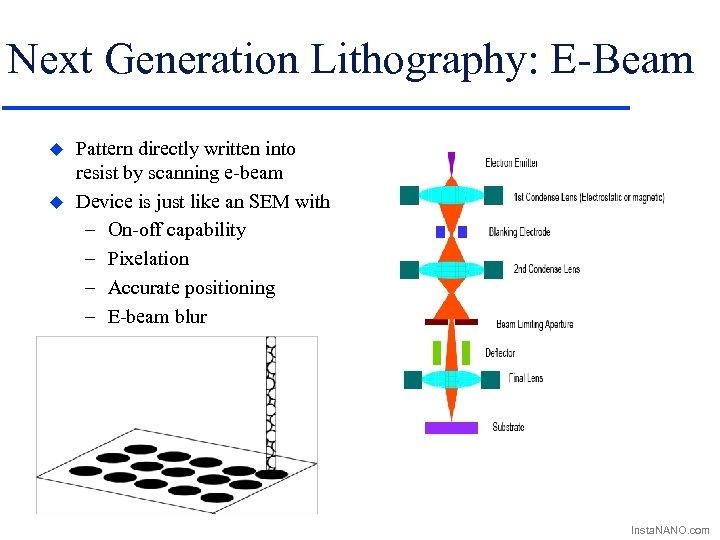 Next Generation Lithography: E-Beam u u Pattern directly written into resist by scanning e-beam