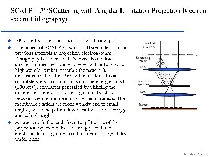 SCALPEL® (SCattering with Angular Limitation Projection Electron -beam Lithography) u u u EPL is