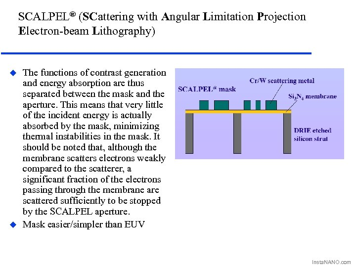 SCALPEL® (SCattering with Angular Limitation Projection Electron-beam Lithography) u u The functions of contrast