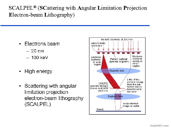 SCALPEL® (SCattering with Angular Limitation Projection Electron-beam Lithography) Insta. NANO. com