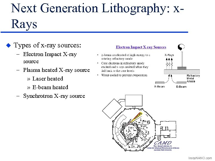 Next Generation Lithography: x. Rays u Types of x-ray sources: – Electron Impact X-ray