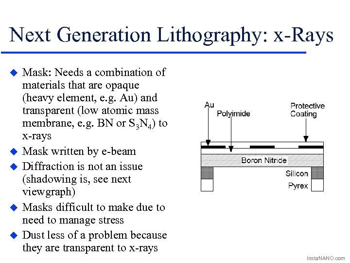 Next Generation Lithography: x-Rays u u u Mask: Needs a combination of materials that
