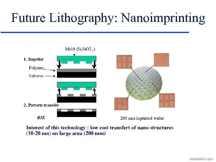 Future Lithography: Nanoimprinting Insta. NANO. com