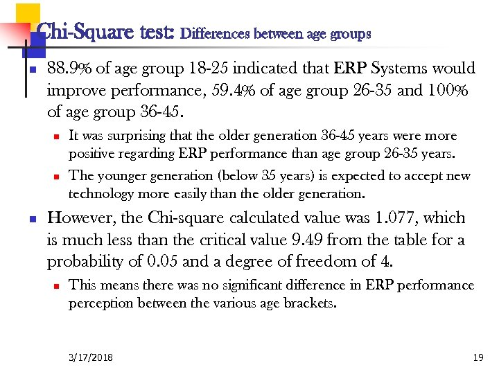 Chi-Square test: Differences between age groups n 88. 9% of age group 18 -25