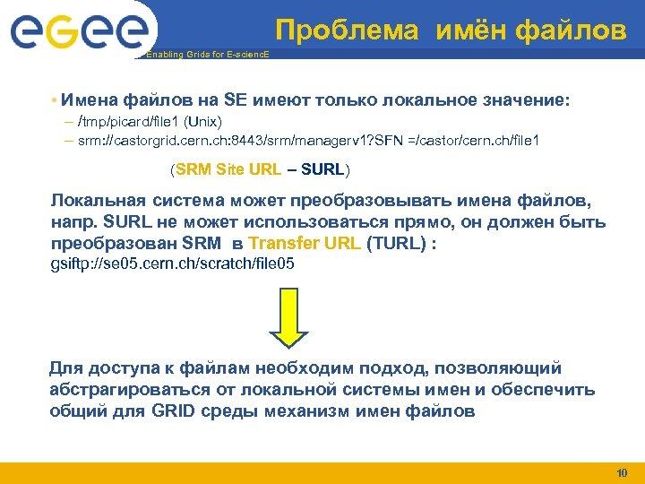 Проблема имён файлов Enabling Grids for E-scienc. E • Имена файлов на SE имеют
