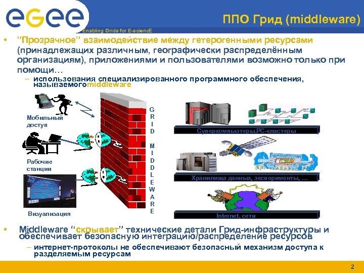 """ППО Грид (middleware) Enabling Grids for E-scienc. E • """"Прозрачное"""" взаимодействие между гетерогенными ресурсами"""