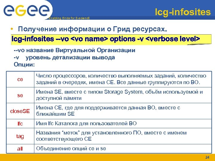 Enabling Grids for E-scienc. E lcg-infosites • Получение информации о Грид ресурсах. lcg-infosites --vo