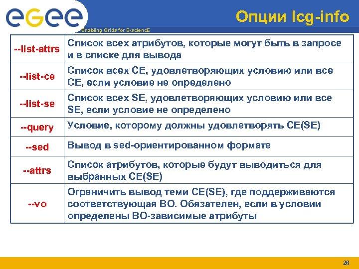Опции lcg-info Enabling Grids for E-scienc. E --list-attrs Список всех атрибутов, которые могут быть