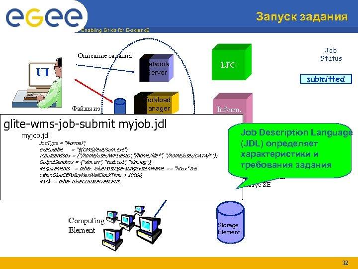 Запуск задания Enabling Grids for E-scienc. E Job Status Описание задания Network Server UI