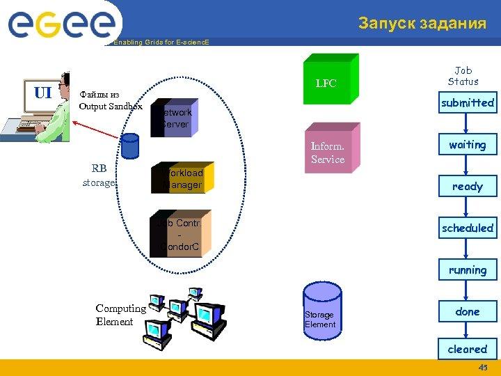 Запуск задания Enabling Grids for E-scienc. E UI Файлы из Output Sandbox RB storage