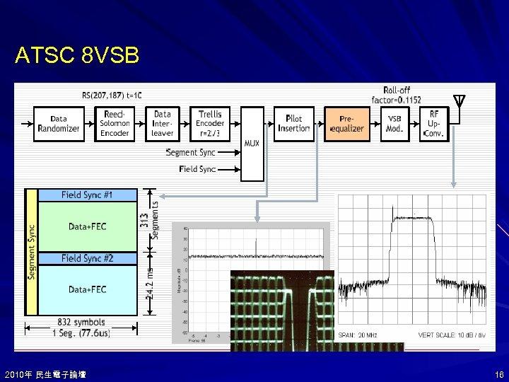 ATSC 8 VSB 2010年 民生電子論壇 2010年 16