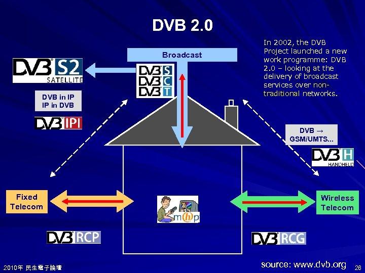 DVB 2. 0 Broadcast DVB in IP IP in DVB In 2002, the DVB