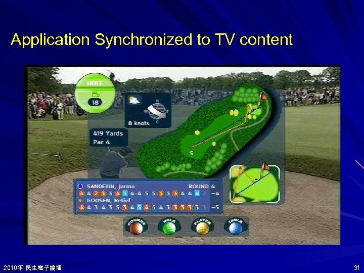 Application Synchronized to TV content 2010年 民生電子論壇 2010年 31
