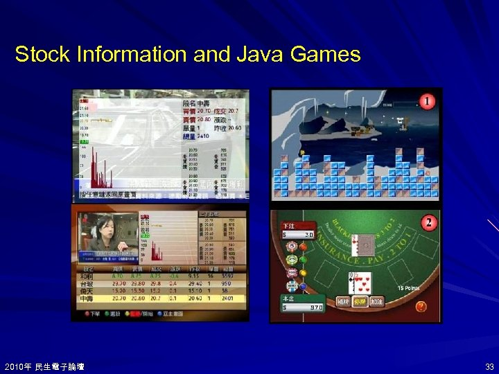 Stock Information and Java Games 2010年 民生電子論壇 2010年 33